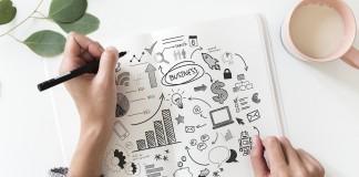 planowanie marketingowe